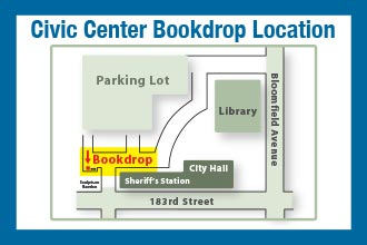 Book Drop Location